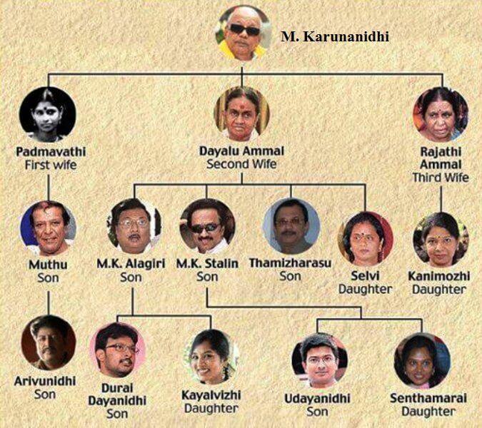 Karunanidhi-Family-Tree-1